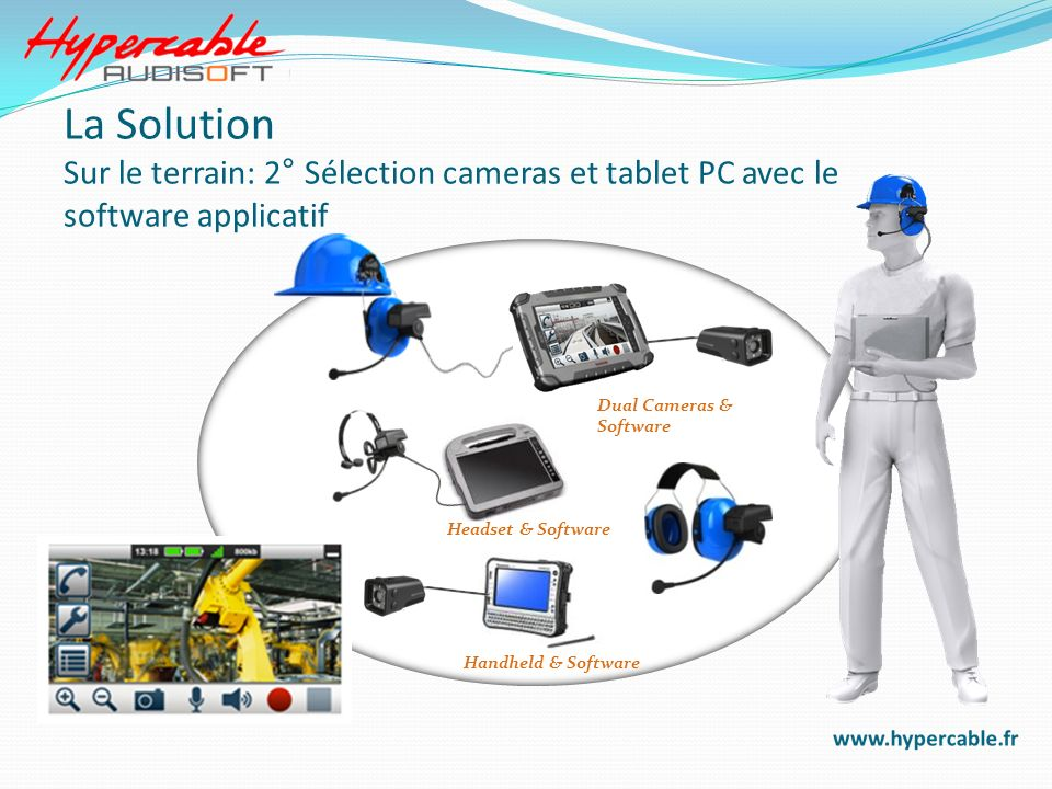 Headset & Software Dual Cameras & Software Handheld & Software La Solution Sur le terrain: 2° Sélection cameras et tablet PC avec le software applicat