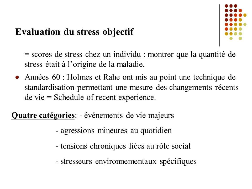 Evaluation du stress objectif = scores de stress chez un individu : montrer que la quantité de stress était à lorigine de la maladie.
