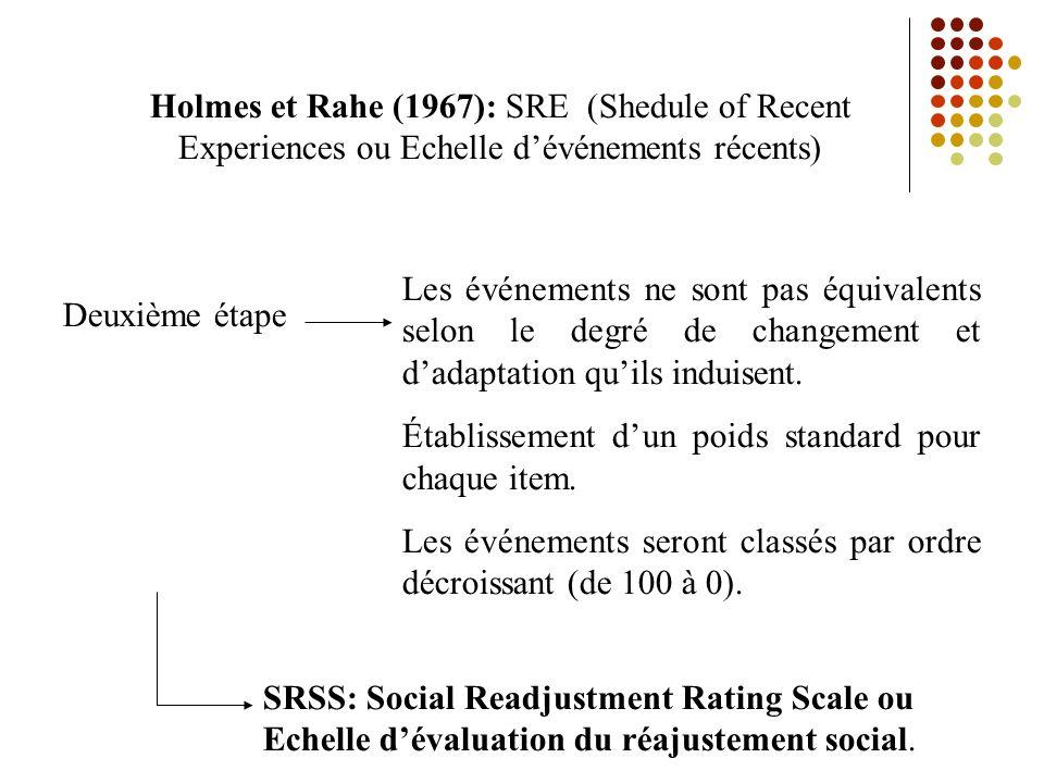 Holmes et Rahe (1967): SRE (Shedule of Recent Experiences ou Echelle dévénements récents) Deuxième étape Les événements ne sont pas équivalents selon le degré de changement et dadaptation quils induisent.