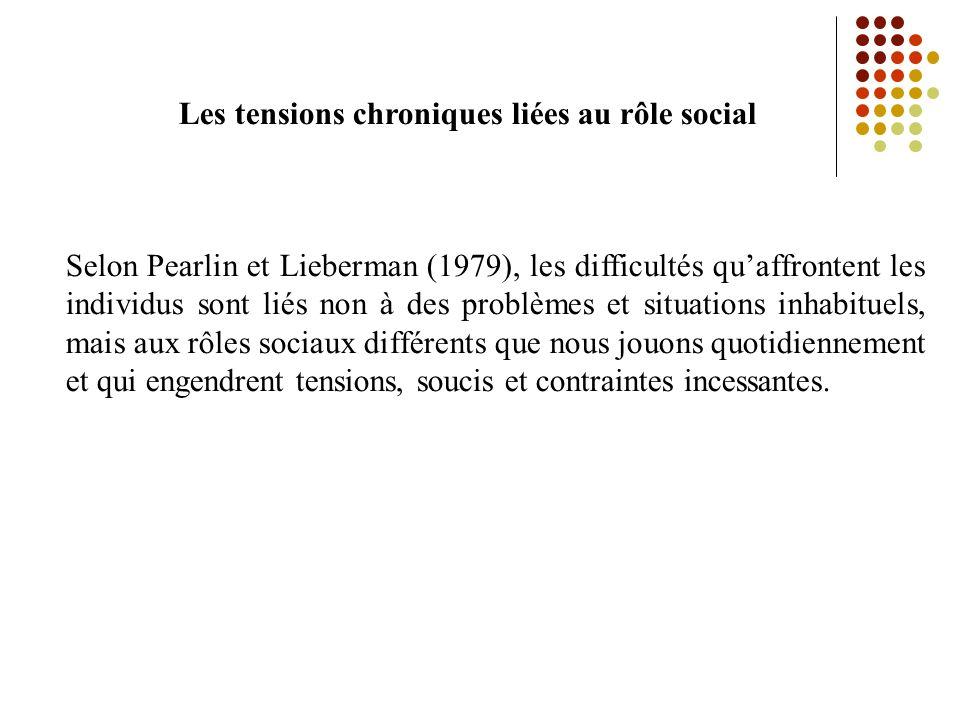 Les tensions chroniques liées au rôle social Selon Pearlin et Lieberman (1979), les difficultés quaffrontent les individus sont liés non à des problèmes et situations inhabituels, mais aux rôles sociaux différents que nous jouons quotidiennement et qui engendrent tensions, soucis et contraintes incessantes.