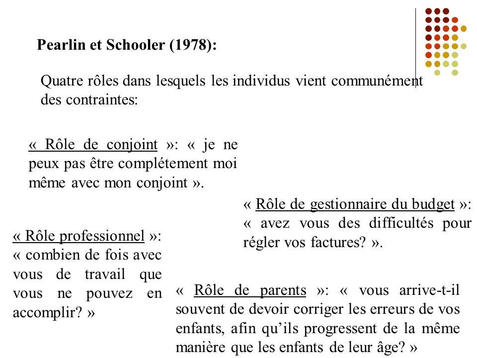 Pearlin et Schooler (1978): Quatre rôles dans lesquels les individus vient communément des contraintes: « Rôle de conjoint »: « je ne peux pas être complétement moi même avec mon conjoint ».