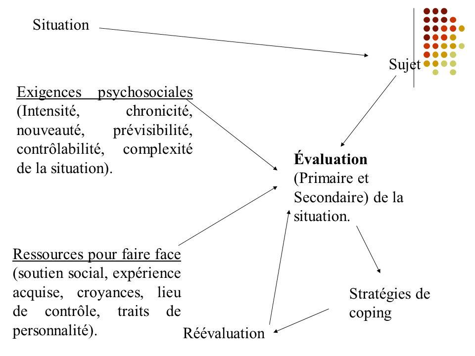 Situation Sujet Exigences psychosociales (Intensité, chronicité, nouveauté, prévisibilité, contrôlabilité, complexité de la situation).