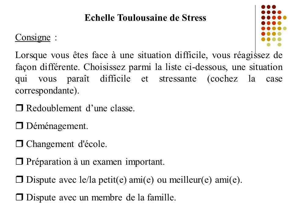 Echelle Toulousaine de Stress Consigne : Lorsque vous êtes face à une situation difficile, vous réagissez de façon différente.