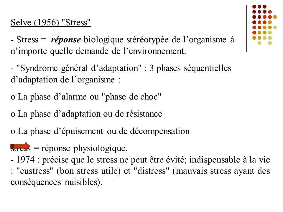Selye (1956) Stress - Stress = réponse biologique stéréotypée de lorganisme à nimporte quelle demande de lenvironnement.