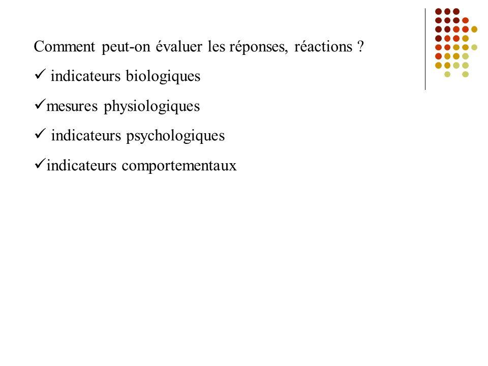 2-2- Le stress basé sur le stimulus Définition Le stress est envisagé comme un stimulus externe nocif.