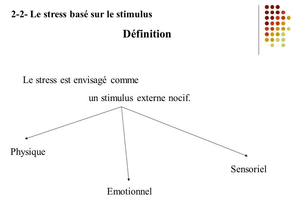 Echelle Toulousaine de Stress Dans les pages suivantes, vous préciserez ce que vous ressentez face à la situation que vous avez choisie.