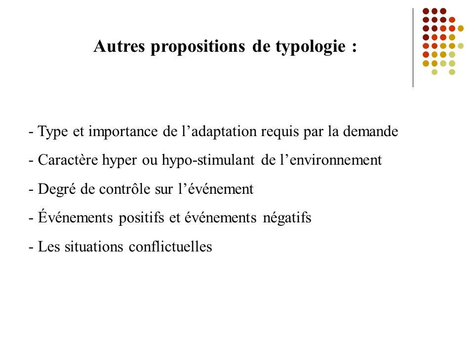 Autres propositions de typologie : - Type et importance de ladaptation requis par la demande - Caractère hyper ou hypo-stimulant de lenvironnement - Degré de contrôle sur lévénement - Événements positifs et événements négatifs - Les situations conflictuelles