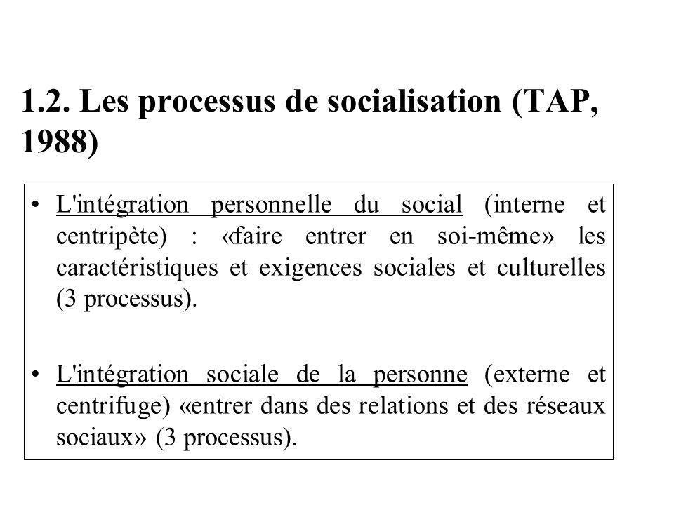 1.2. Les processus de socialisation (TAP, 1988) L'intégration personnelle du social (interne et centripète) : «faire entrer en soi-même» les caractéri