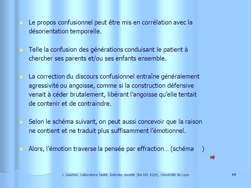 J. Gaucher, Laboratoire Santé, Individu, Société (EA-SIS 4129), Université de Lyon 13 Le discours confusionnel : Deux interprétations cliniques des ét