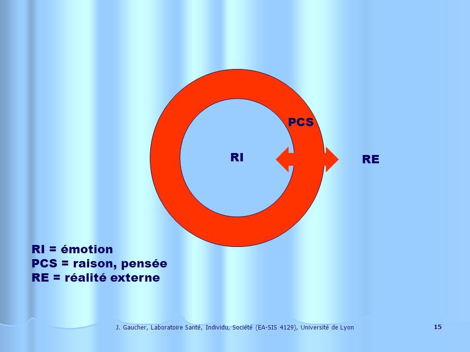 J. Gaucher, Laboratoire Santé, Individu, Société (EA-SIS 4129), Université de Lyon 14 Le propos confusionnel peut être mis en corrélation avec la déso