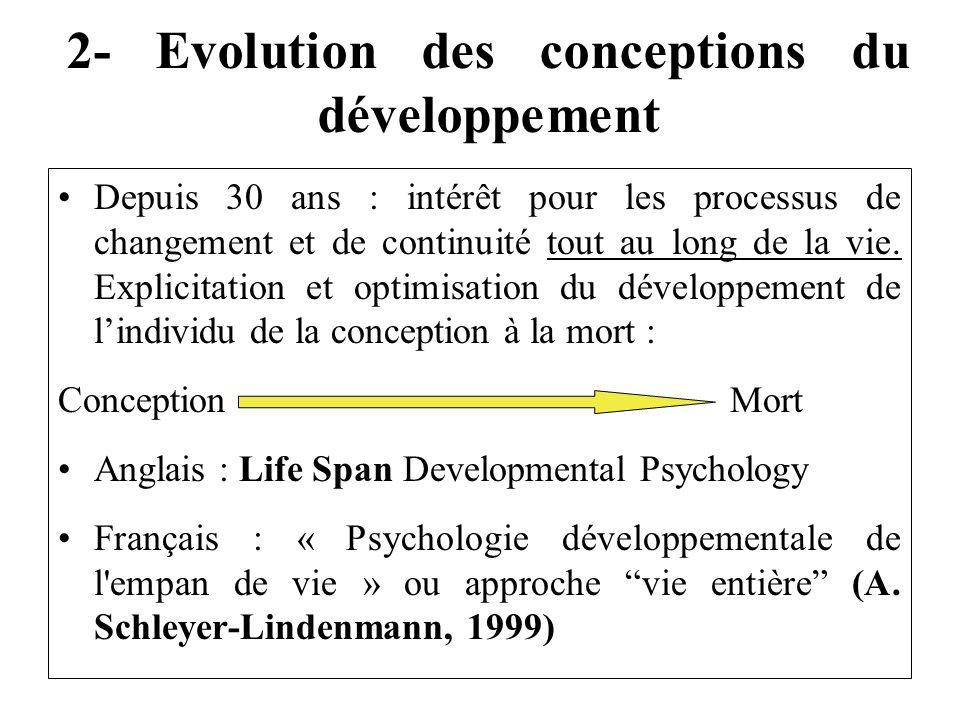 Depuis 30 ans : intérêt pour les processus de changement et de continuité tout au long de la vie. Explicitation et optimisation du développement de li