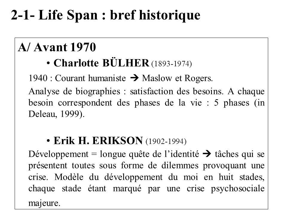 A/ Avant 1970 Charlotte BÜLHER (1893-1974) 1940 : Courant humaniste Maslow et Rogers. Analyse de biographies : satisfaction des besoins. A chaque beso