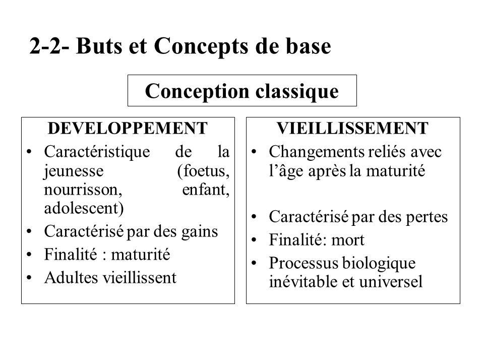 2-2- Buts et Concepts de base DEVELOPPEMENT Caractéristique de la jeunesse (foetus, nourrisson, enfant, adolescent) Caractérisé par des gains Finalité
