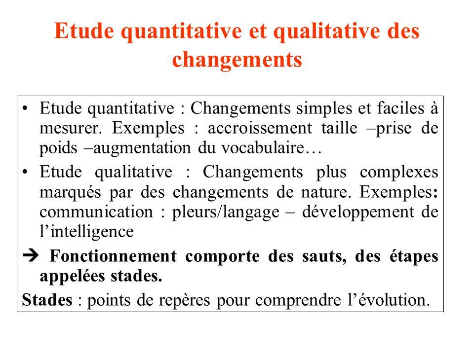 Etude quantitative et qualitative des changements Etude quantitative : Changements simples et faciles à mesurer. Exemples : accroissement taille –pris
