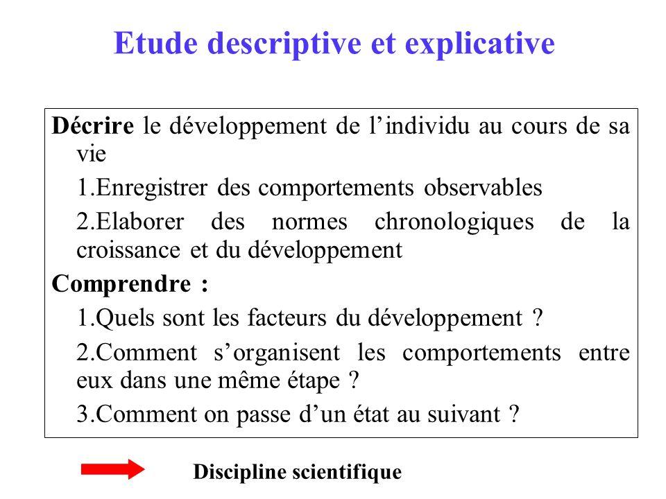 Etude descriptive et explicative Décrire le développement de lindividu au cours de sa vie 1.Enregistrer des comportements observables 2.Elaborer des n
