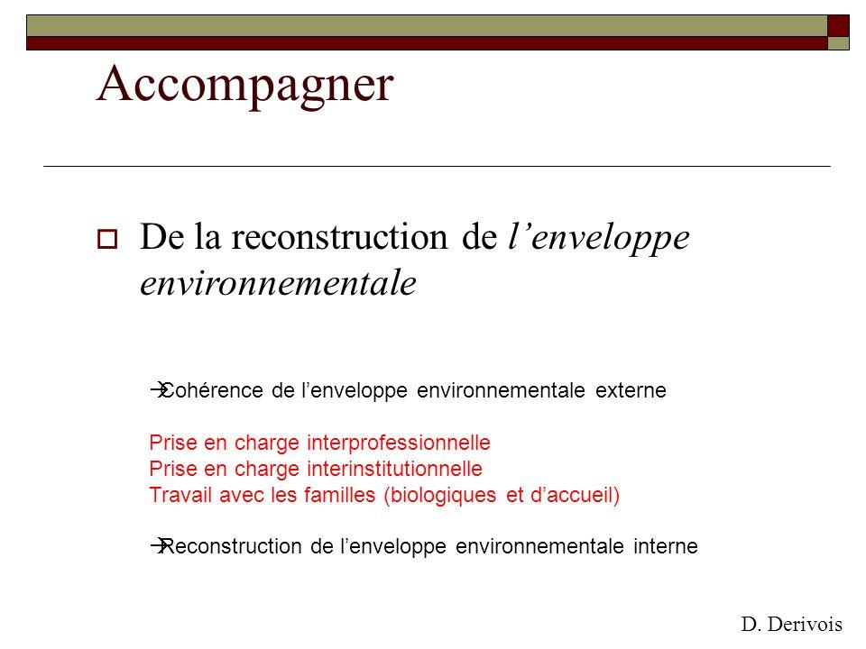 Accompagner De la reconstruction de lenveloppe environnementale Cohérence de lenveloppe environnementale externe Prise en charge interprofessionnelle