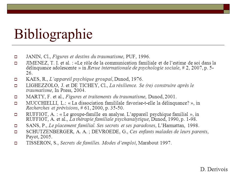 Bibliographie JANIN, Cl., Figures et destins du traumatisme, PUF, 1996. JIMENEZ, T. I. et al. : «Le rôle de la communication familiale et de lestime d