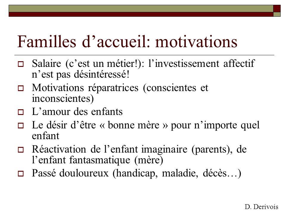 Familles daccueil: motivations Salaire (cest un métier!): linvestissement affectif nest pas désintéressé! Motivations réparatrices (conscientes et inc