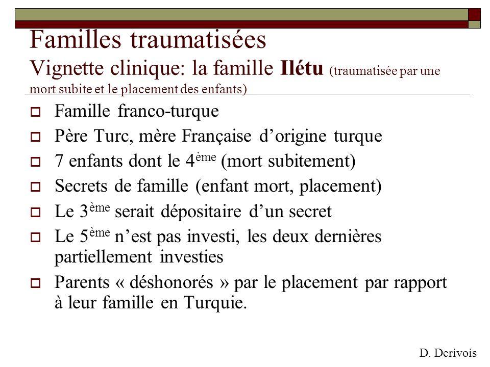 Familles traumatisées Vignette clinique: la famille Ilétu (traumatisée par une mort subite et le placement des enfants) Famille franco-turque Père Tur