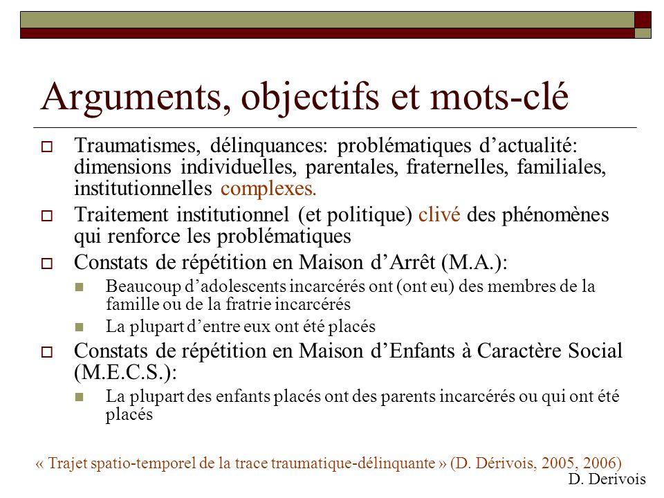 Arguments, objectifs et mots-clé Traumatismes, délinquances: problématiques dactualité: dimensions individuelles, parentales, fraternelles, familiales