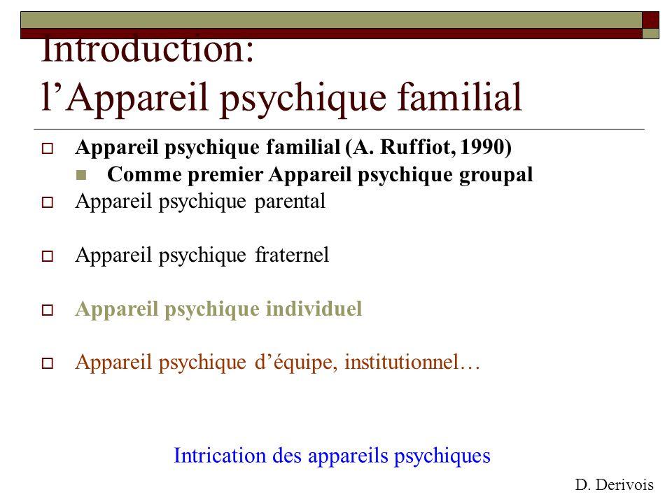 Introduction: lAppareil psychique familial Appareil psychique familial (A. Ruffiot, 1990) Comme premier Appareil psychique groupal Appareil psychique