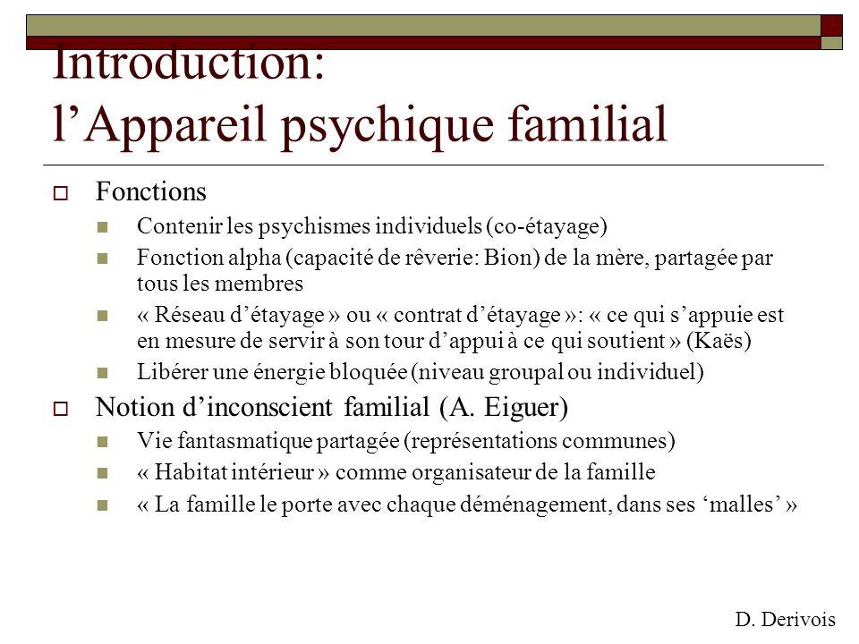 Fonctions Contenir les psychismes individuels (co-étayage) Fonction alpha (capacité de rêverie: Bion) de la mère, partagée par tous les membres « Rése