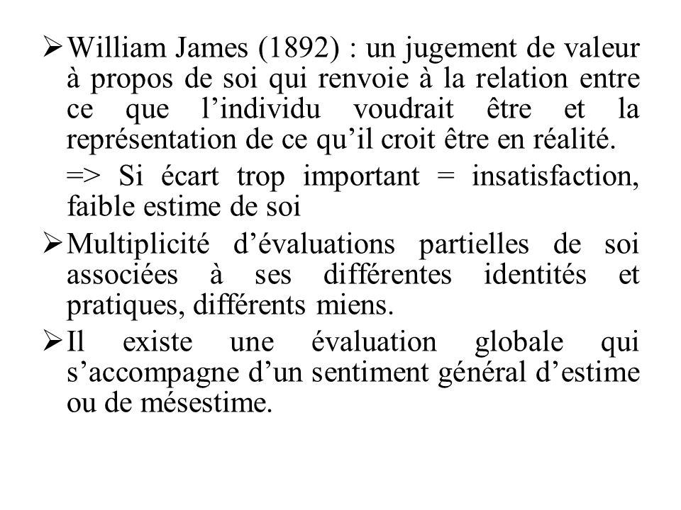 William James (1892) : un jugement de valeur à propos de soi qui renvoie à la relation entre ce que lindividu voudrait être et la représentation de ce