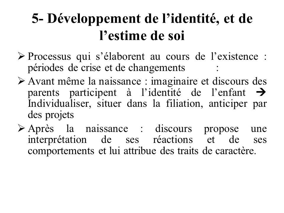 5- Développement de lidentité, et de lestime de soi Processus qui sélaborent au cours de lexistence : périodes de crise et de changements : Avant même