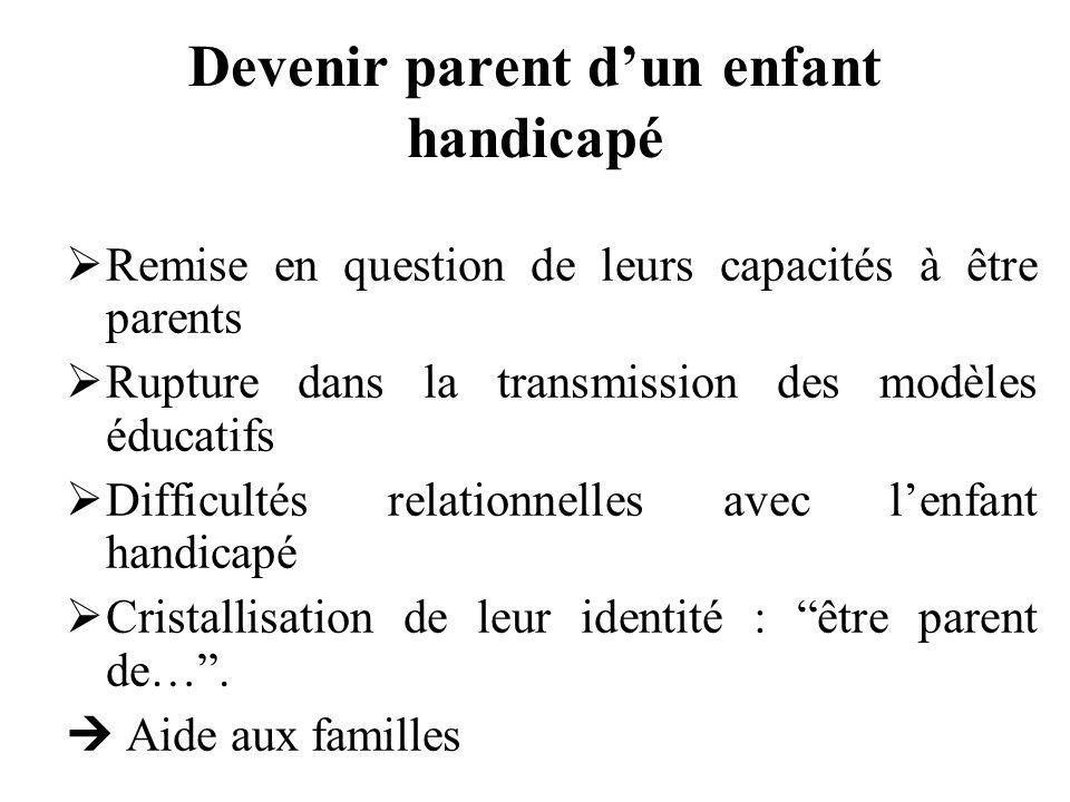 Devenir parent dun enfant handicapé Remise en question de leurs capacités à être parents Rupture dans la transmission des modèles éducatifs Difficulté