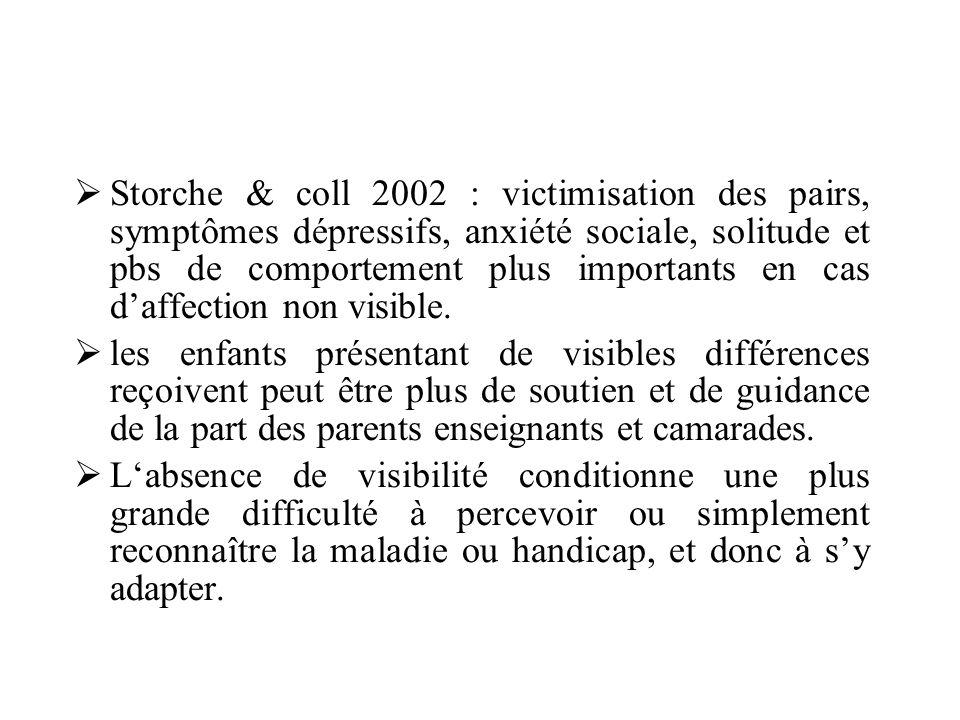Storche & coll 2002 : victimisation des pairs, symptômes dépressifs, anxiété sociale, solitude et pbs de comportement plus importants en cas daffectio