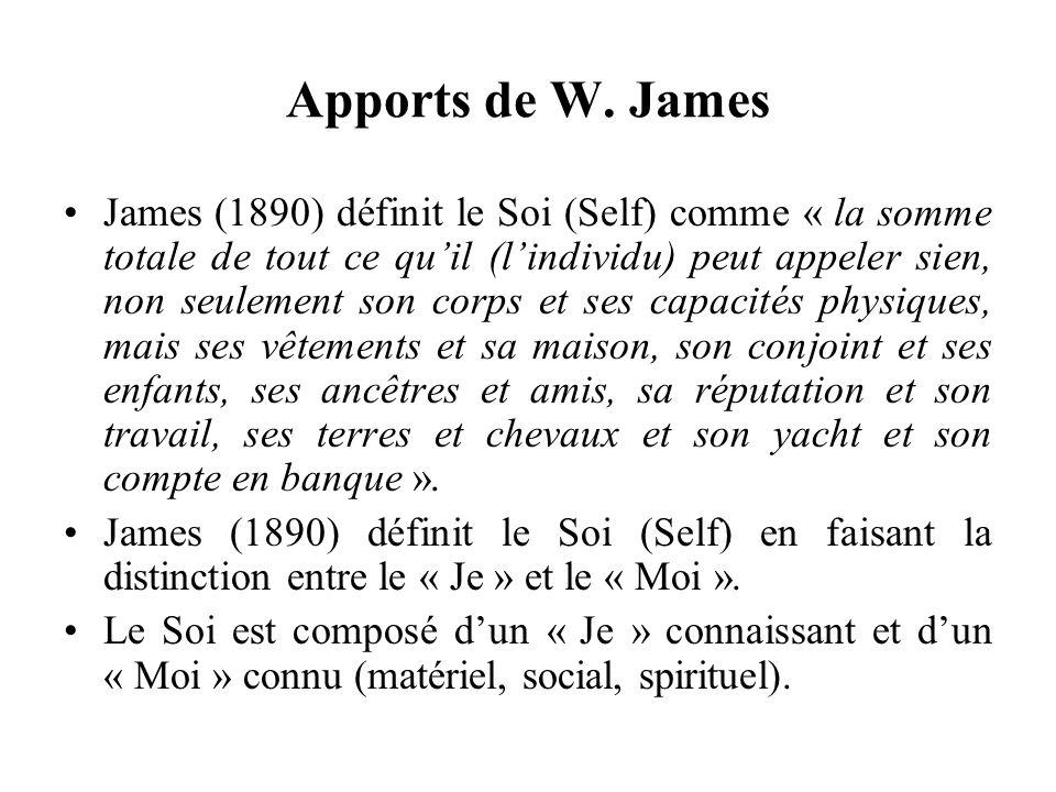 Apports de W. James James (1890) définit le Soi (Self) comme « la somme totale de tout ce quil (lindividu) peut appeler sien, non seulement son corps