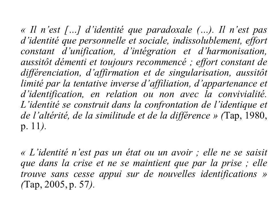 3- Identité : processus socio-cognitif –Auto-catégorisation/Auto-attribution –Comparaisons sociales (différenciation intragroupe/intergroupe) Représentation de soi : Comment lindividu se définit, met en avant des critères représentatifs de son identité : Qui suis-je.