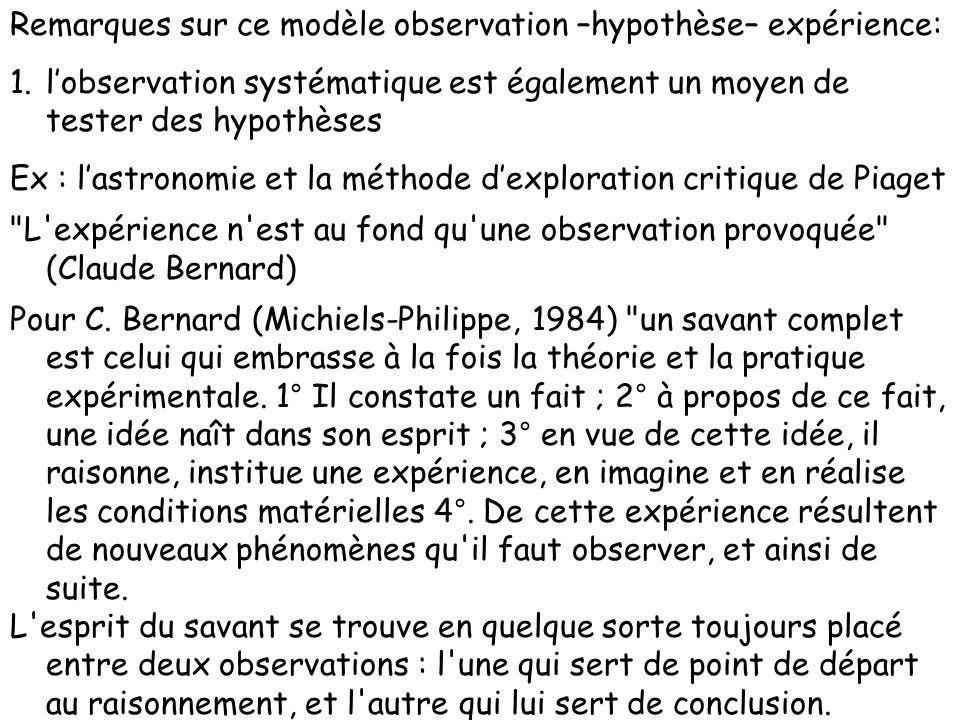 Remarques sur ce modèle observation –hypothèse– expérience: 1.lobservation systématique est également un moyen de tester des hypothèses Ex : lastronom