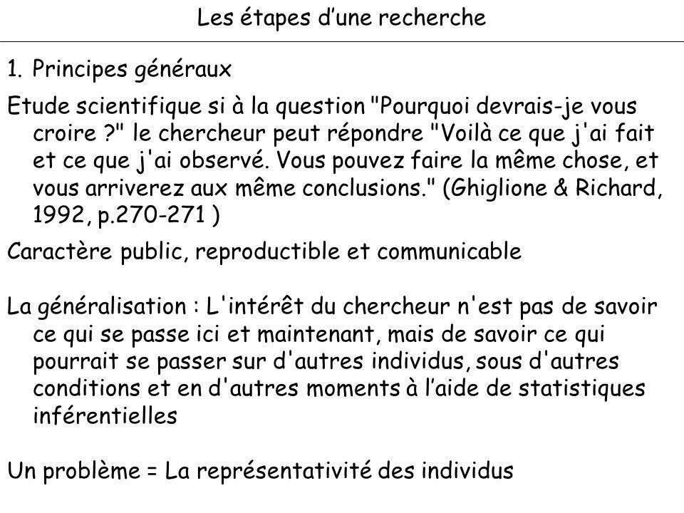 Les étapes dune recherche 1.Principes généraux Etude scientifique si à la question
