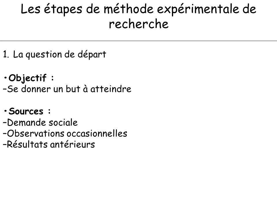Les étapes de méthode expérimentale de recherche 1.La question de départ Objectif : –Se donner un but à atteindre Sources : –Demande sociale –Observat