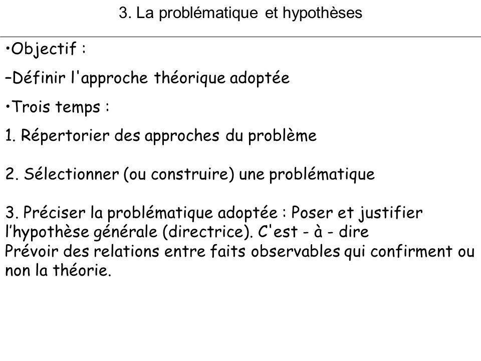 3. La problématique et hypothèses Objectif : –Définir l'approche théorique adoptée Trois temps : 1. Répertorier des approches du problème 2. Sélection