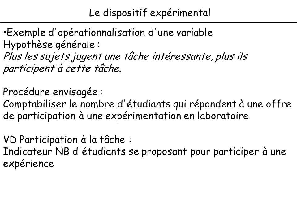 Exemple d'opérationnalisation d'une variable Hypothèse générale : Plus les sujets jugent une tâche intéressante, plus ils participent à cette tâche. P