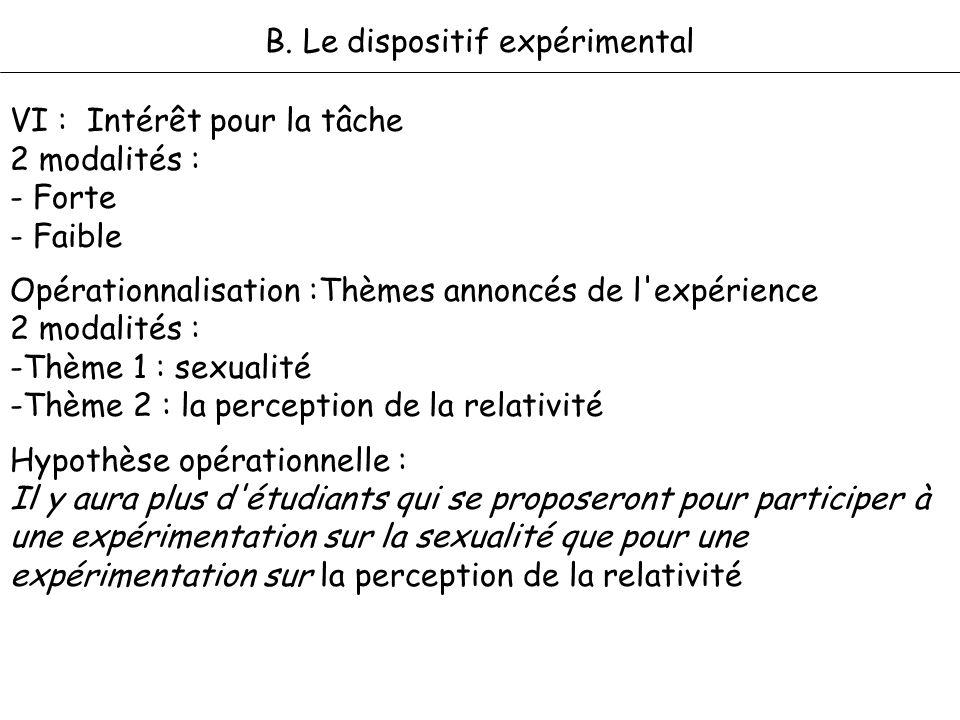 B. Le dispositif expérimental VI : Intérêt pour la tâche 2 modalités : - Forte - Faible Opérationnalisation :Thèmes annoncés de l'expérience 2 modalit
