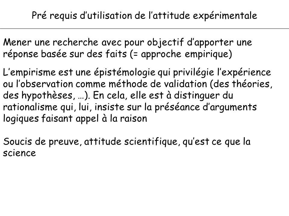 Pré requis dutilisation de lattitude expérimentale Mener une recherche avec pour objectif dapporter une réponse basée sur des faits (= approche empiri