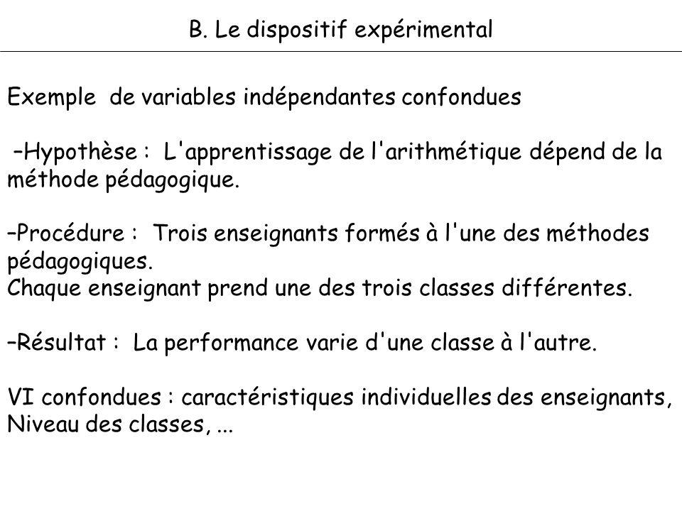B. Le dispositif expérimental Exemple de variables indépendantes confondues –Hypothèse : L'apprentissage de l'arithmétique dépend de la méthode pédago