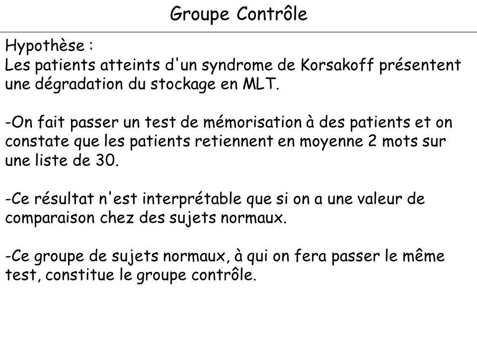 Groupe Contrôle. Hypothèse : Les patients atteints d'un syndrome de Korsakoff présentent une dégradation du stockage en MLT. -On fait passer un test d