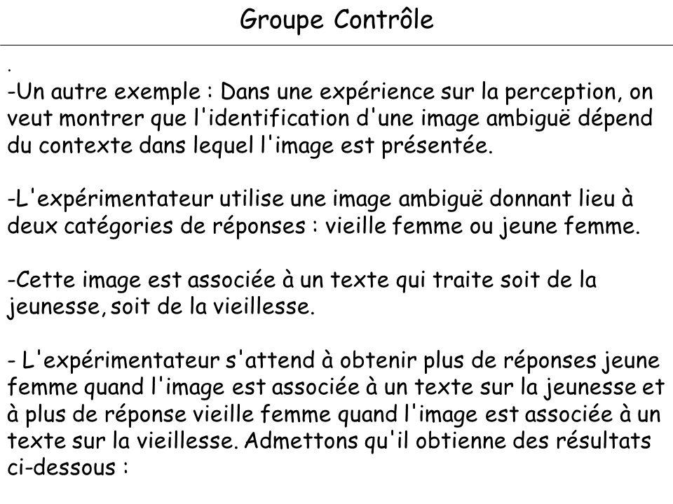 Groupe Contrôle. -Un autre exemple : Dans une expérience sur la perception, on veut montrer que l'identification d'une image ambiguë dépend du context