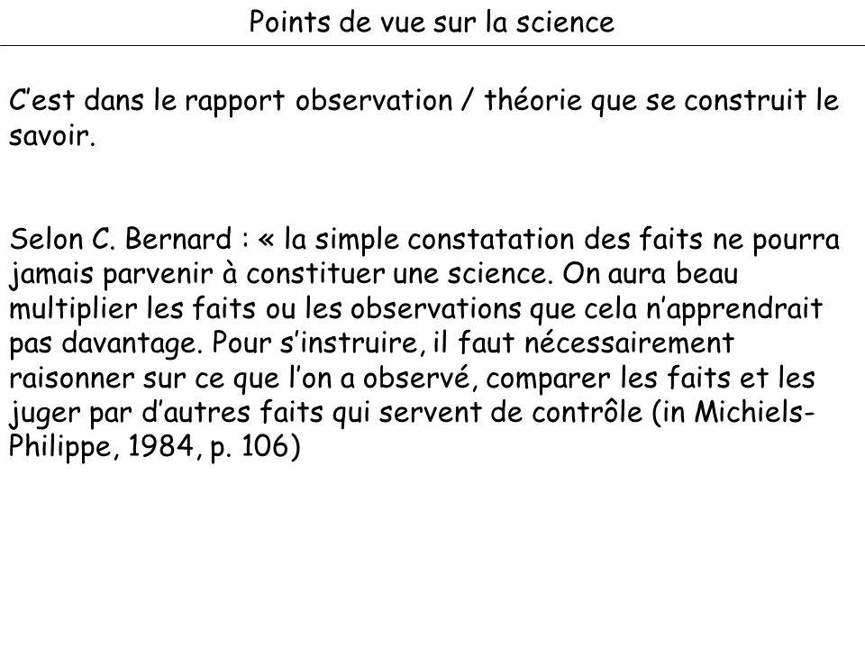 Points de vue sur la science Cest dans le rapport observation / théorie que se construit le savoir. Selon C. Bernard : « la simple constatation des fa
