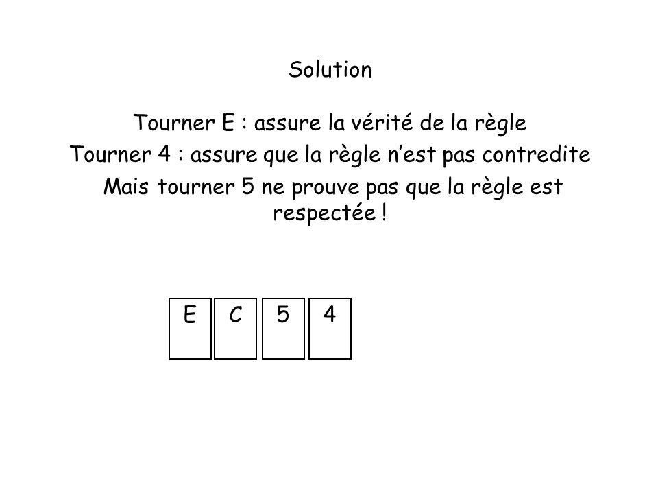 Solution Tourner E : assure la vérité de la règle Tourner 4 : assure que la règle nest pas contredite Mais tourner 5 ne prouve pas que la règle est re