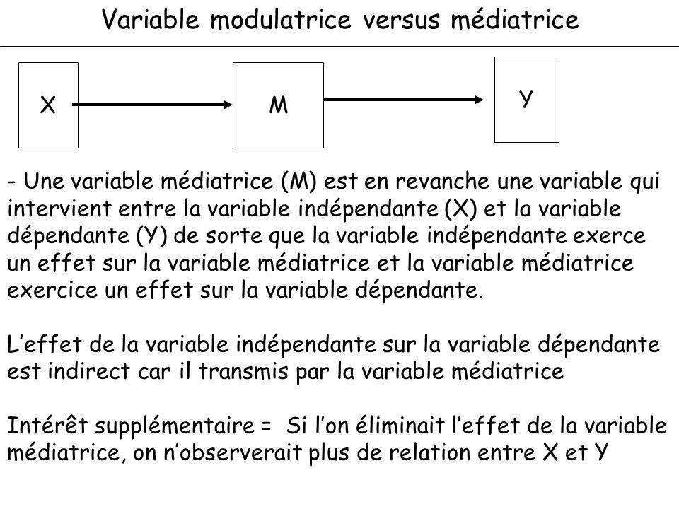 Variable modulatrice versus médiatrice - Une variable médiatrice (M) est en revanche une variable qui intervient entre la variable indépendante (X) et