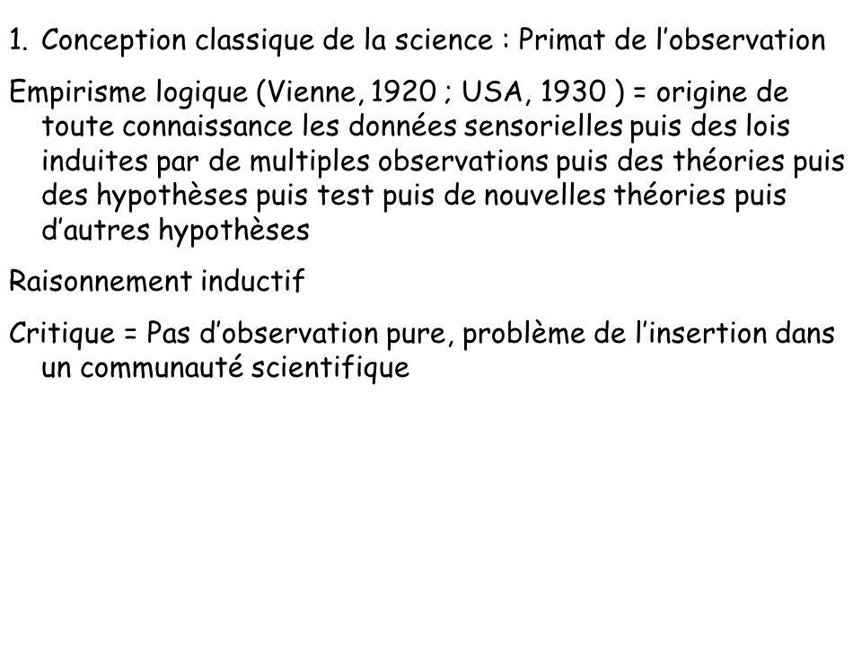 1.Conception classique de la science : Primat de lobservation Empirisme logique (Vienne, 1920 ; USA, 1930 ) = origine de toute connaissance les donnée