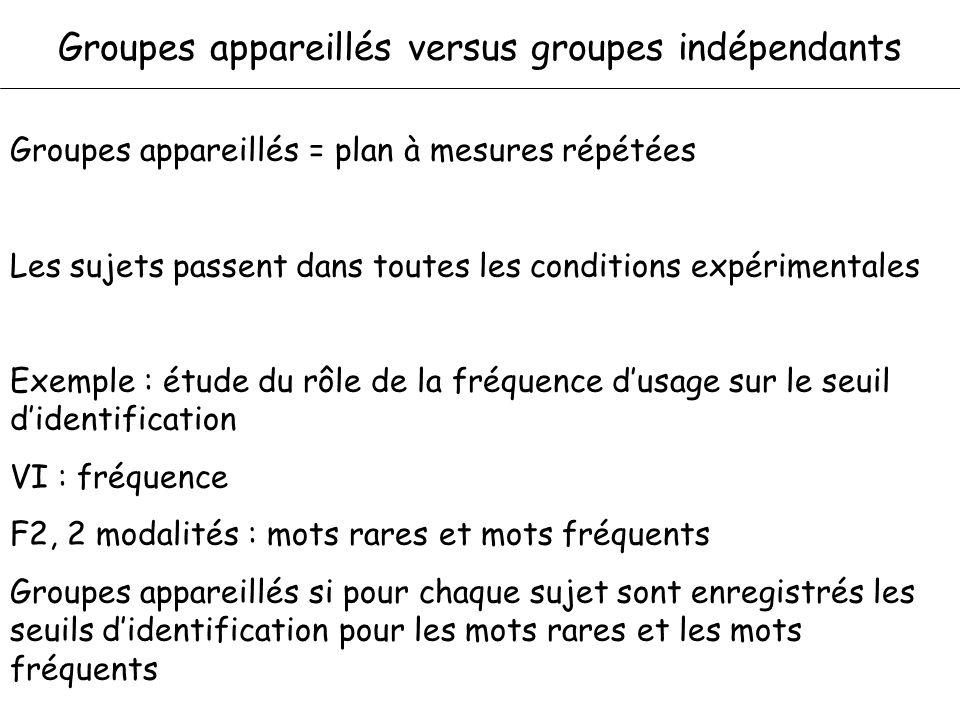 Groupes appareillés versus groupes indépendants Groupes appareillés = plan à mesures répétées Les sujets passent dans toutes les conditions expériment