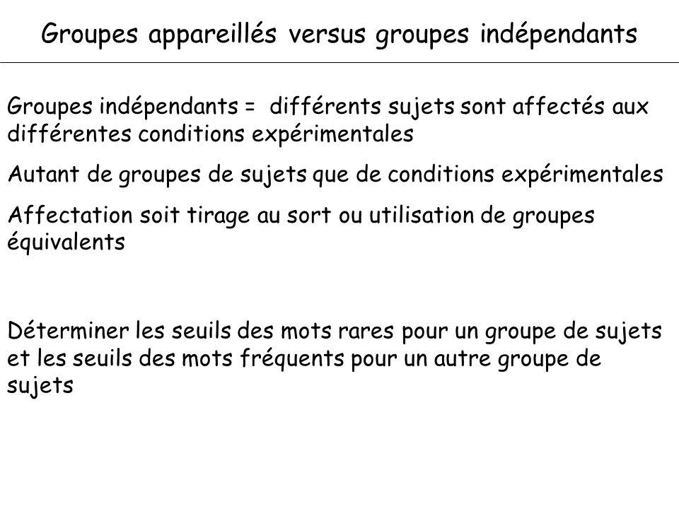 Groupes appareillés versus groupes indépendants Groupes indépendants = différents sujets sont affectés aux différentes conditions expérimentales Autan
