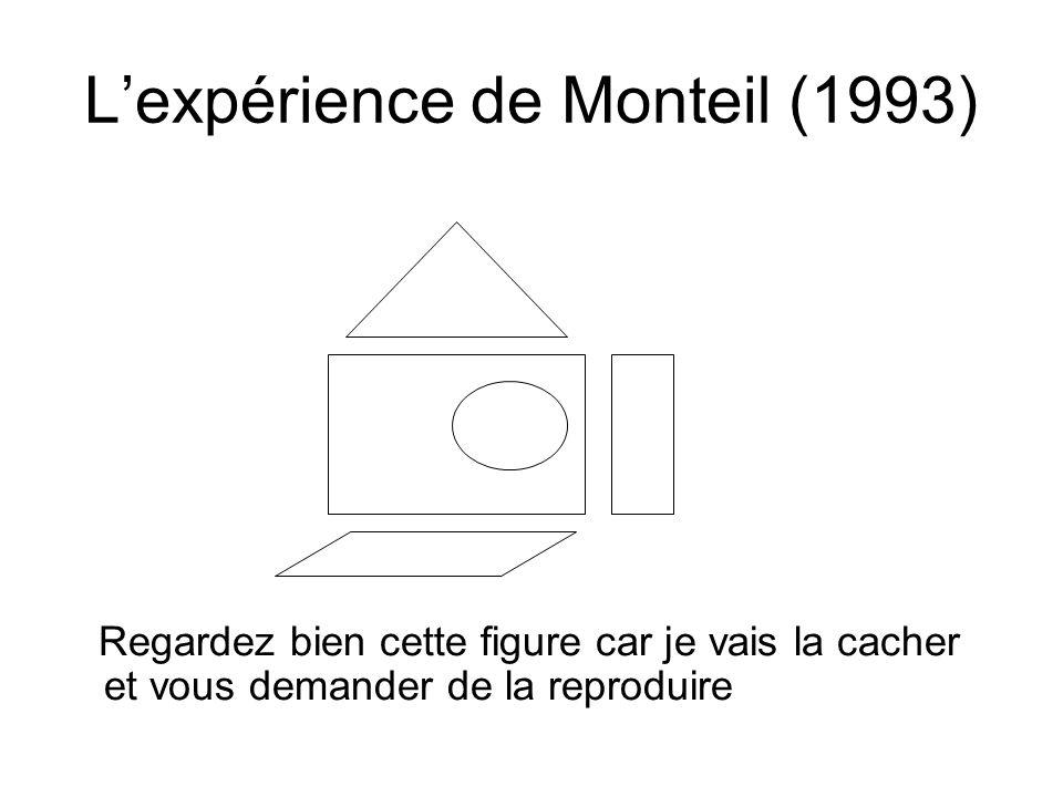 Lexpérience de Monteil (1993) Regardez bien cette figure car je vais la cacher et vous demander de la reproduire