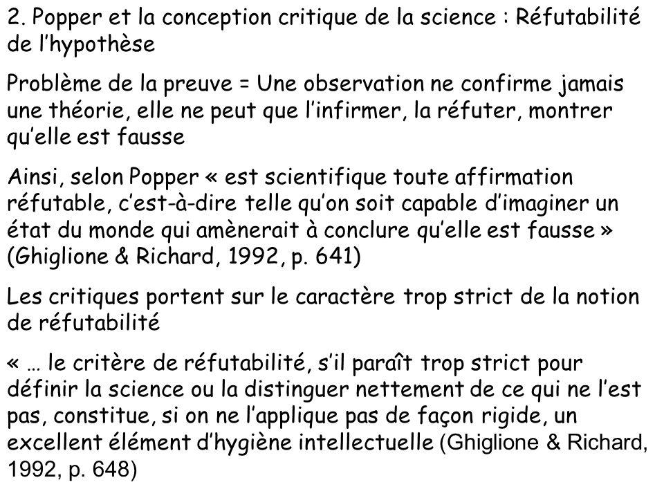 2. Popper et la conception critique de la science : Réfutabilité de lhypothèse Problème de la preuve = Une observation ne confirme jamais une théorie,